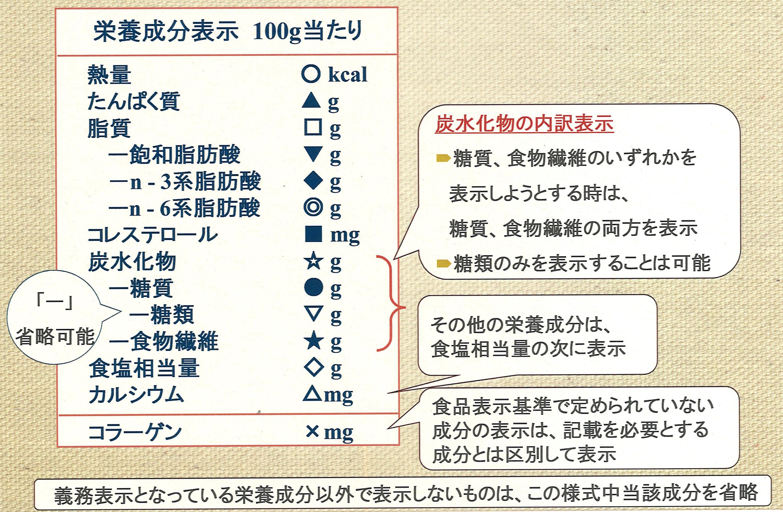 https://anshin.pref.tokushima.jp/docs/2015081100615/files/ninihyoujijikou.jpg