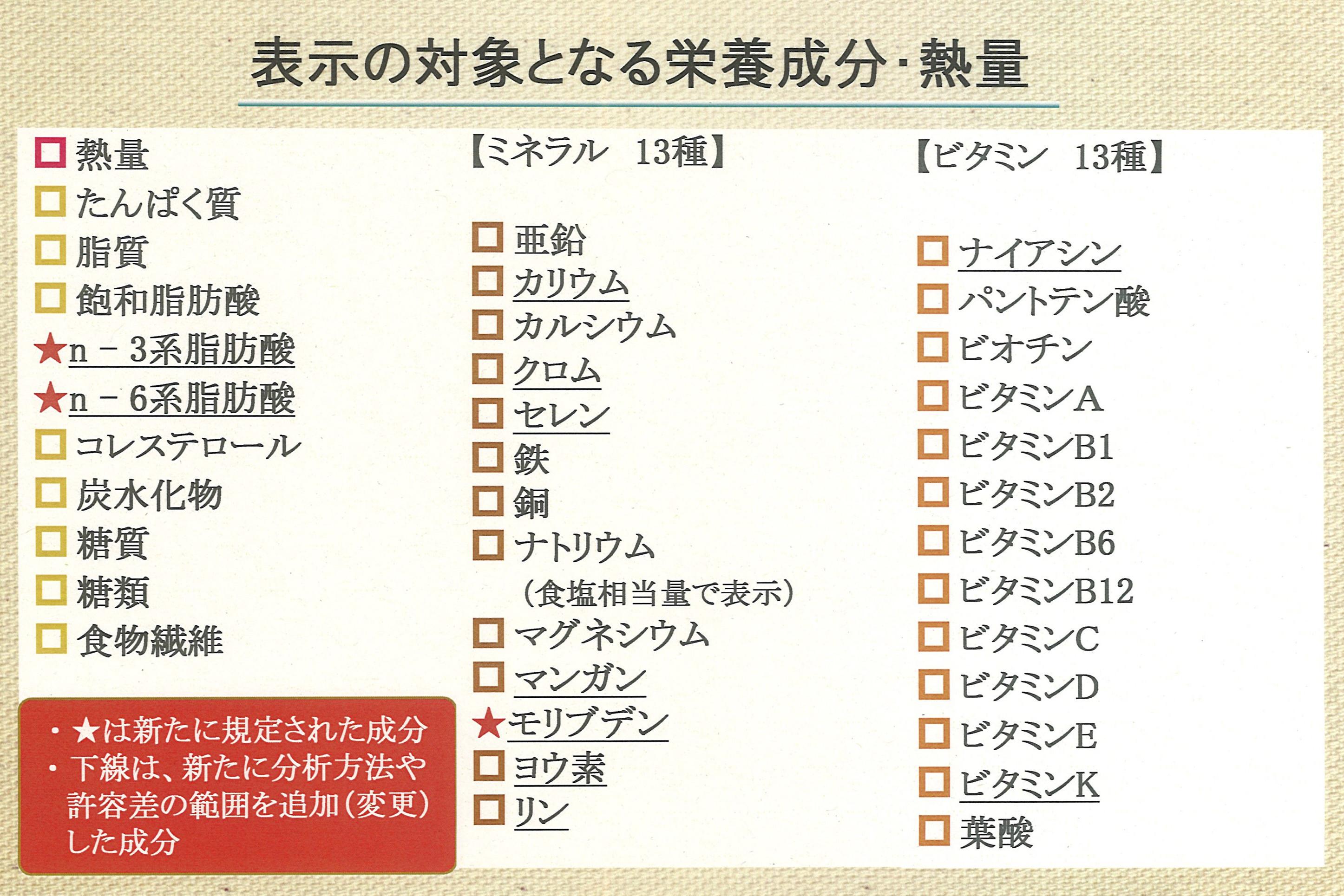 https://anshin.pref.tokushima.jp/docs/2015081100615/files/taisyouseibun.jpg
